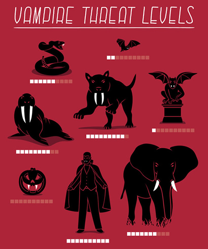 vampir dişi